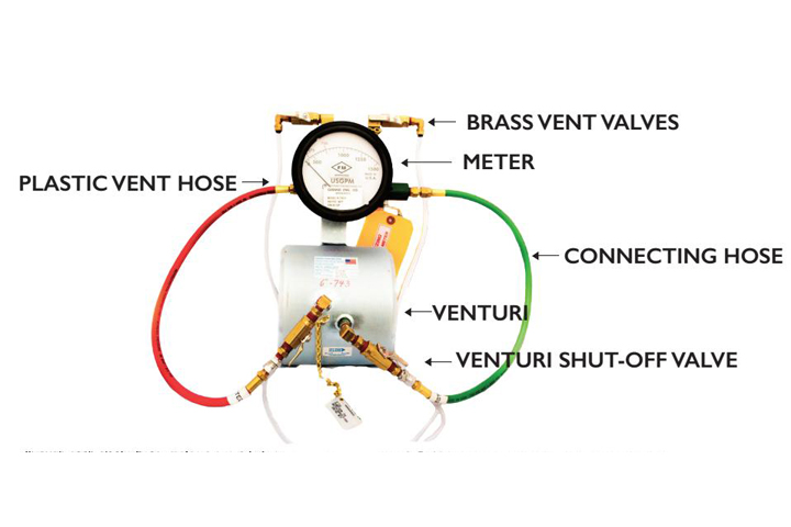 GERAND Flowmeter