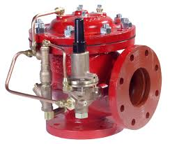 Safety Relief Valve (Main Relief Valve) - Accessories (Valve, Fitting, Etc)